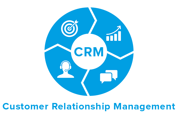 Introduction to Customer Relationship Management (CRM)